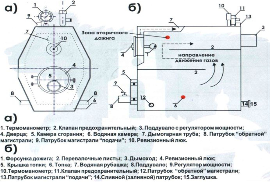 Схема котла водонагреватель
